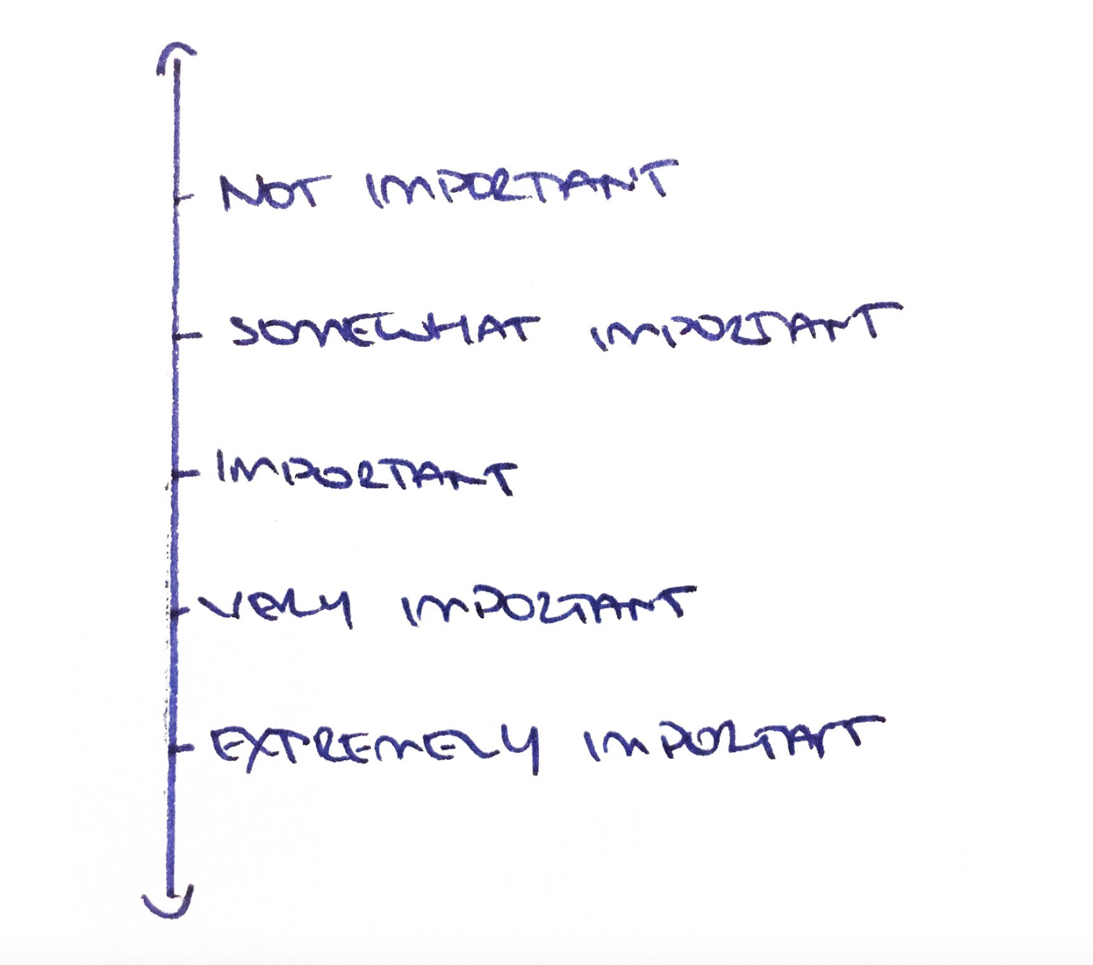 Feature importance chart