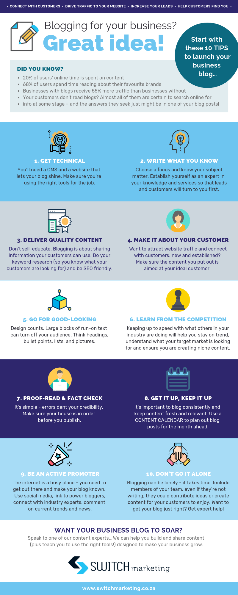 Blogging for business infographic.png
