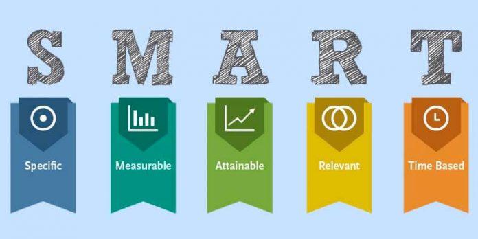 smart-goals-toolshero-696x348.jpg