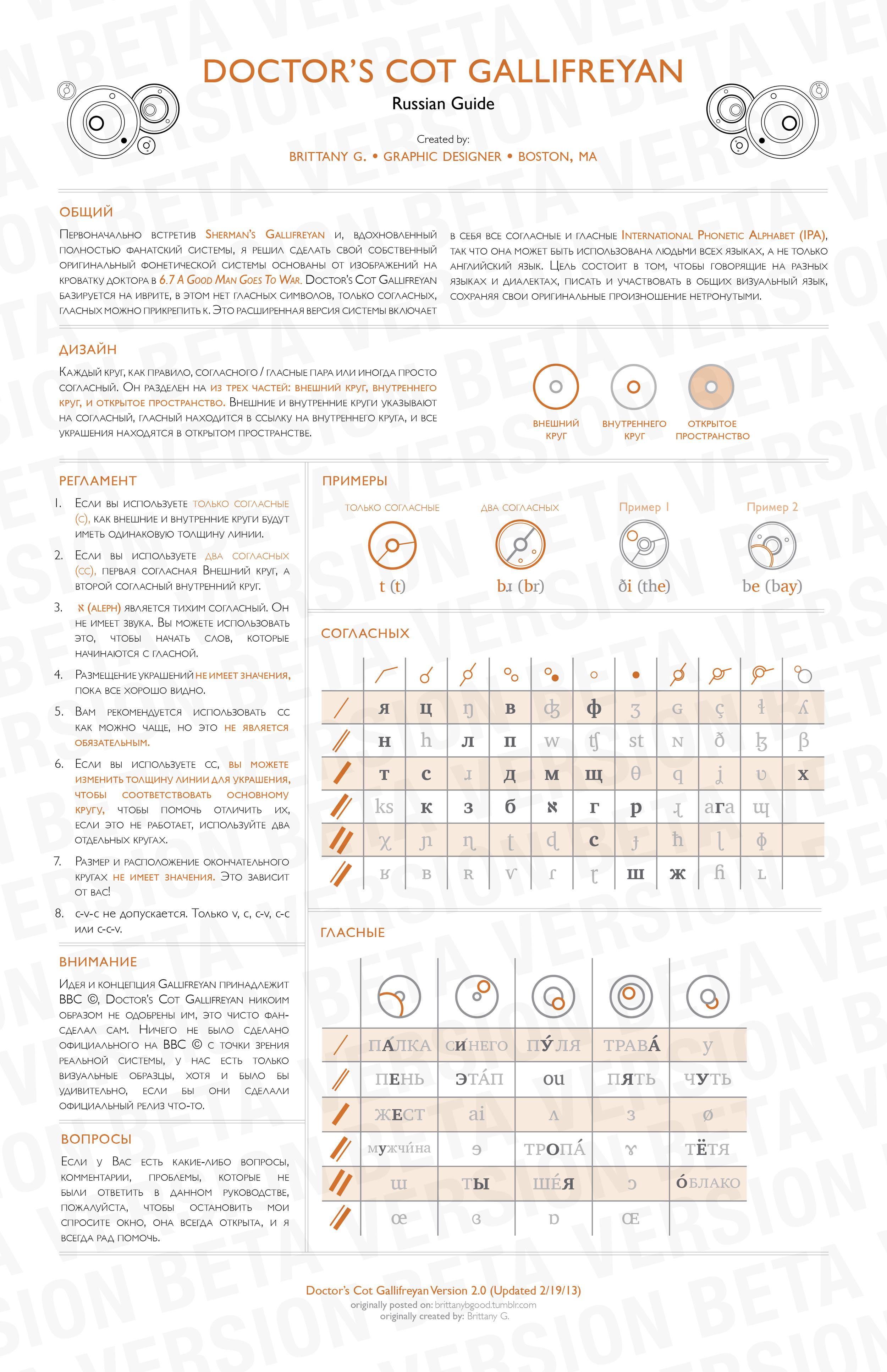 DoctorsCotSystem2.0MasterTable_IPA3 copy.jpg