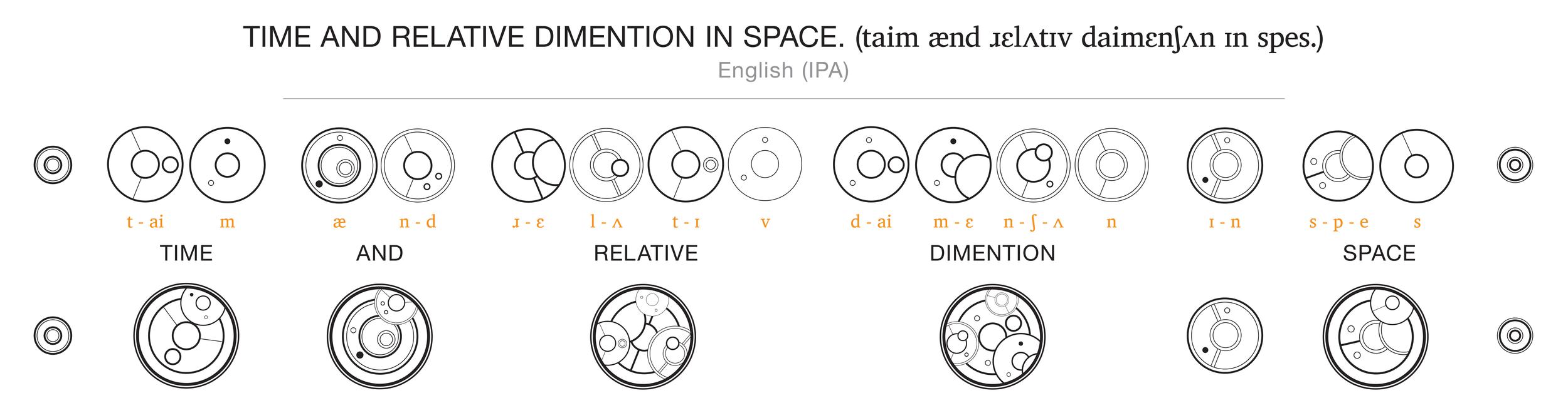 TimeAndRelativeDimensionInSpace-01.png