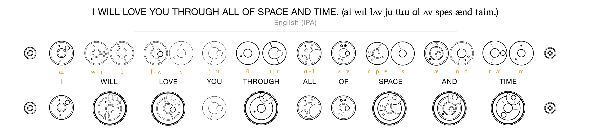 IWillLoveYouThroughAllOfSpaceAndTime-01.png
