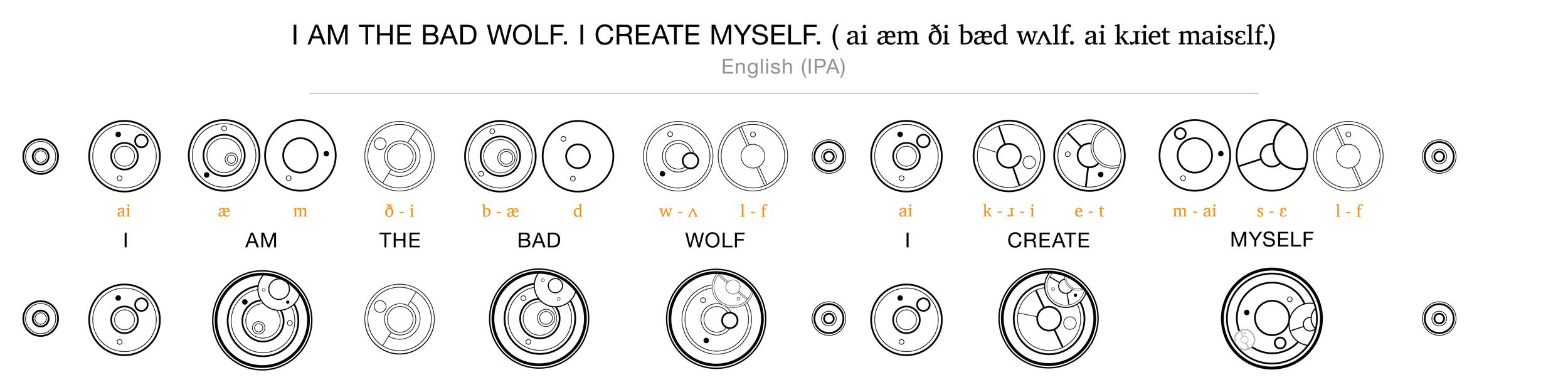 IAmTheBadWolf.ICreateMyself-01.png