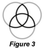 Fig 3 - Holy-Trinity.jpg