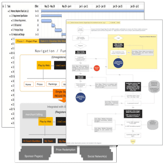 Storyboards, user flows, site architecture and project plans are all part of the documentation needed to ensure an efficient development process.