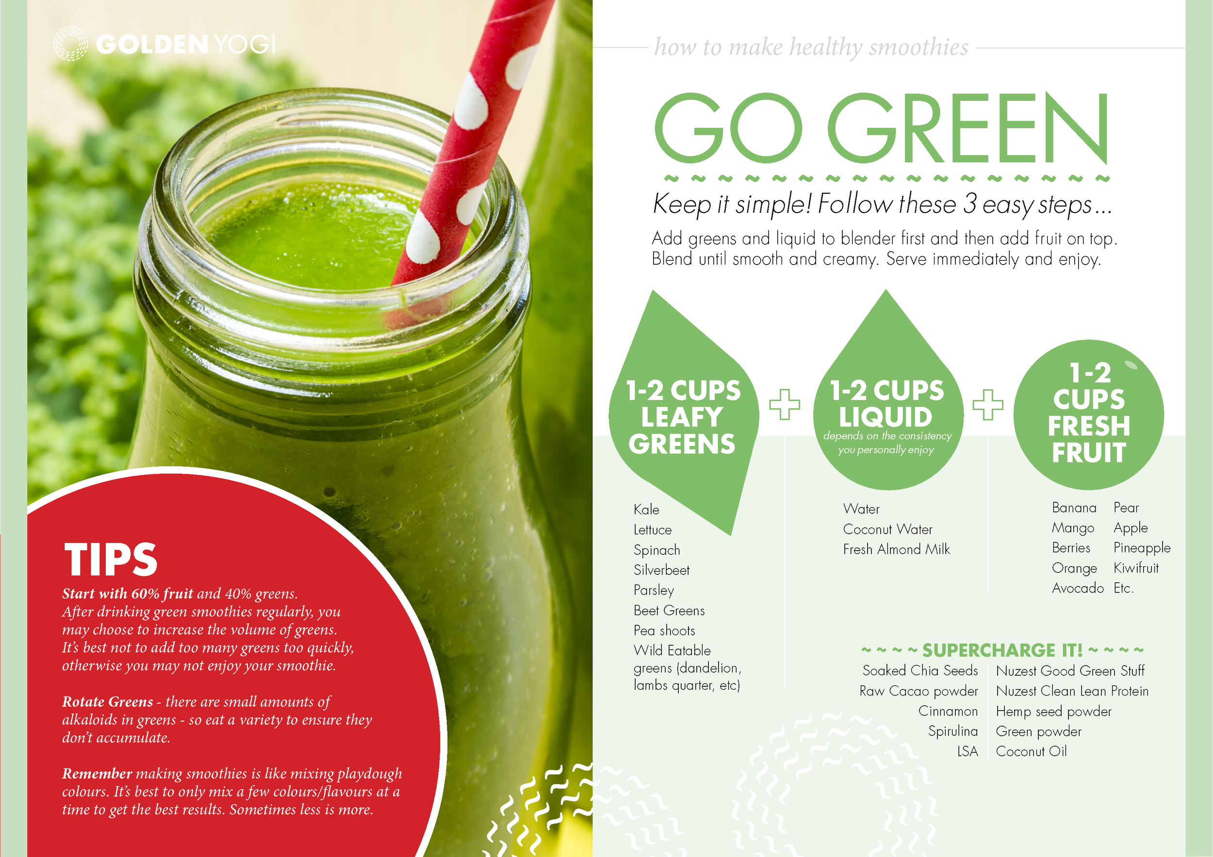 © 2014 Golden Yogi Ltd. All rights reserved. This infographic is a sample page from our Cleanse and Green Smoothie books.