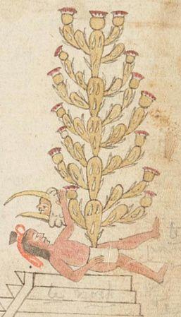 Fundation_of_Tenochtitlan_Codex_Azcatitlan_f18_Copil_and_Huitzilopochtli.jpg