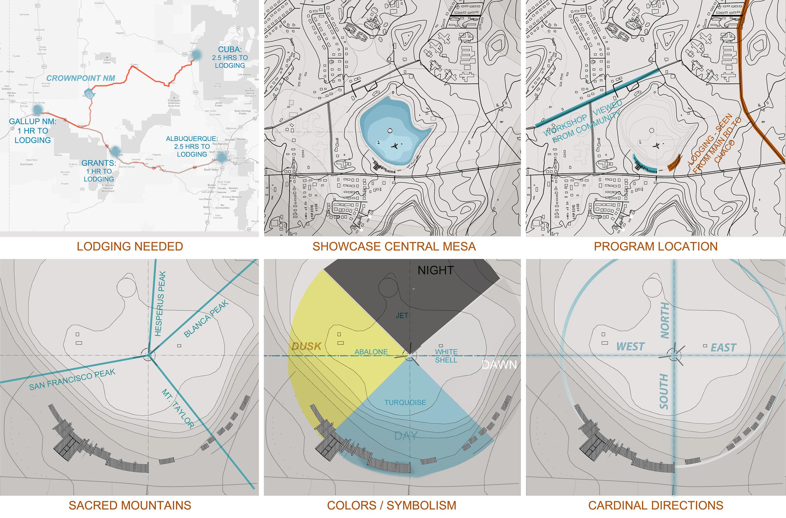 RA_ diagrams 1.jpg