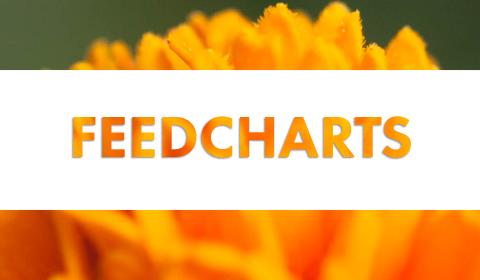 GH Feedcharts