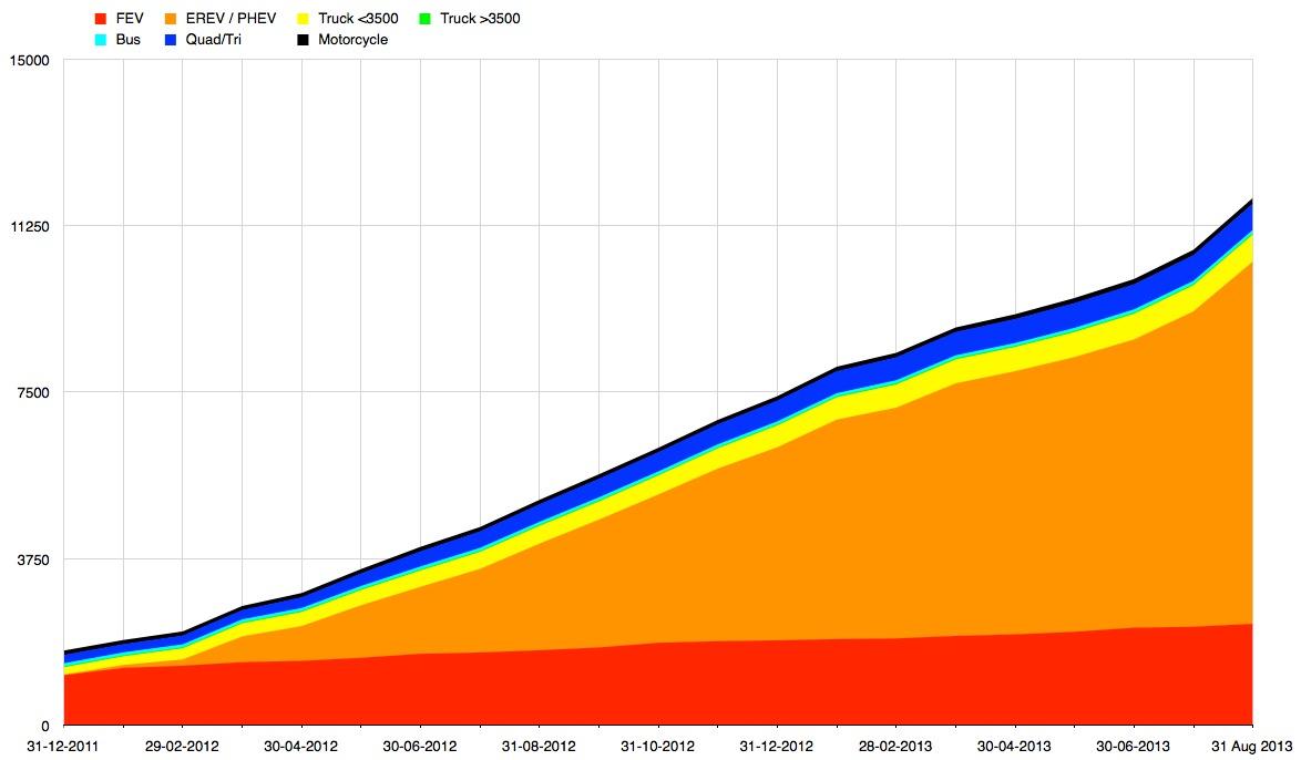 EV NL Graph.jpg