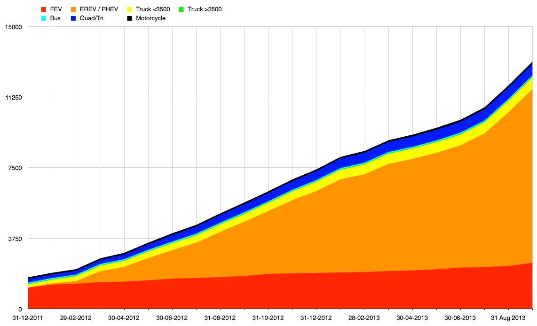 EV NL 01 Graph.jpg