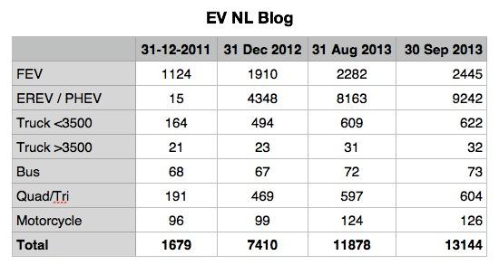 EV NL 01 Data.jpg