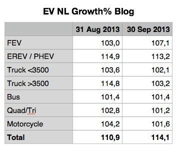 EV NL 02 Data.jpg