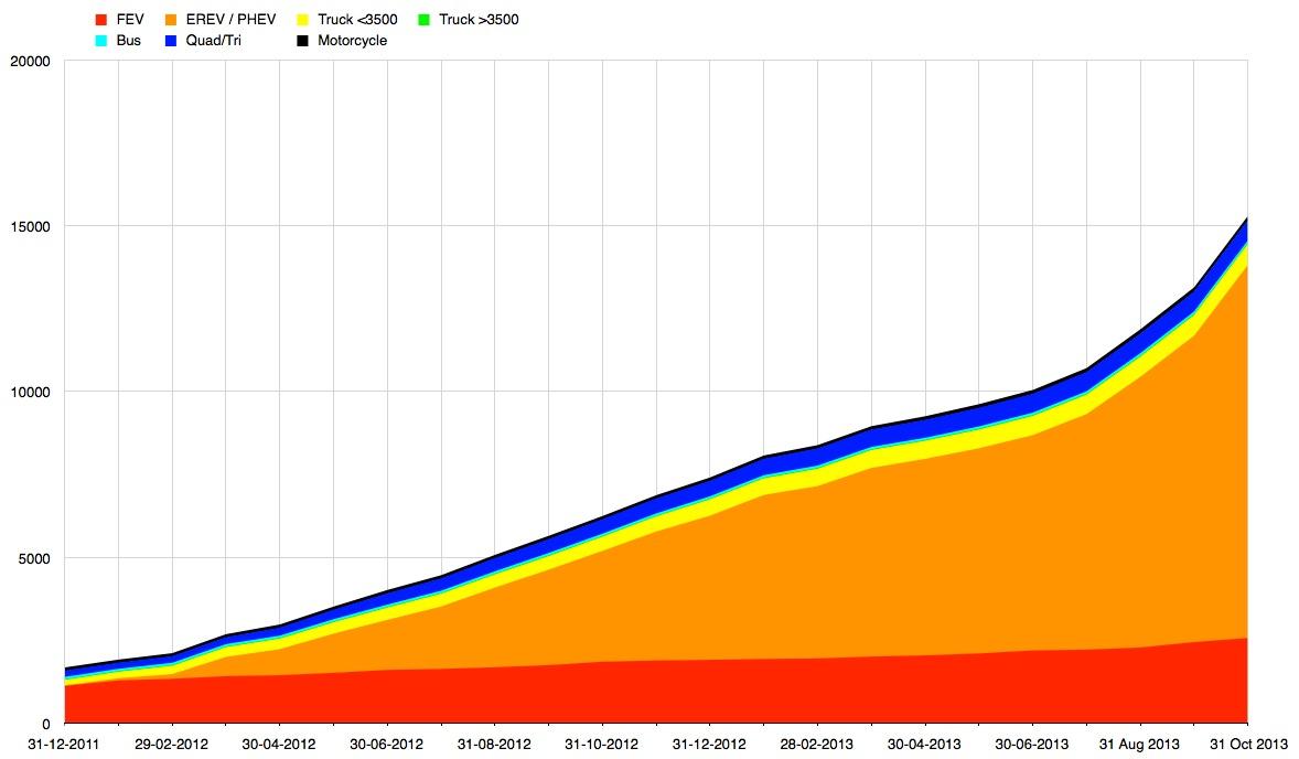 EV NL Graph 01.jpg