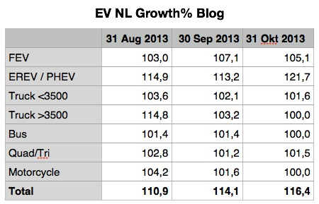 EV NL Table 03.jpg
