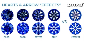 hearts-and-arrows-effect.jpg