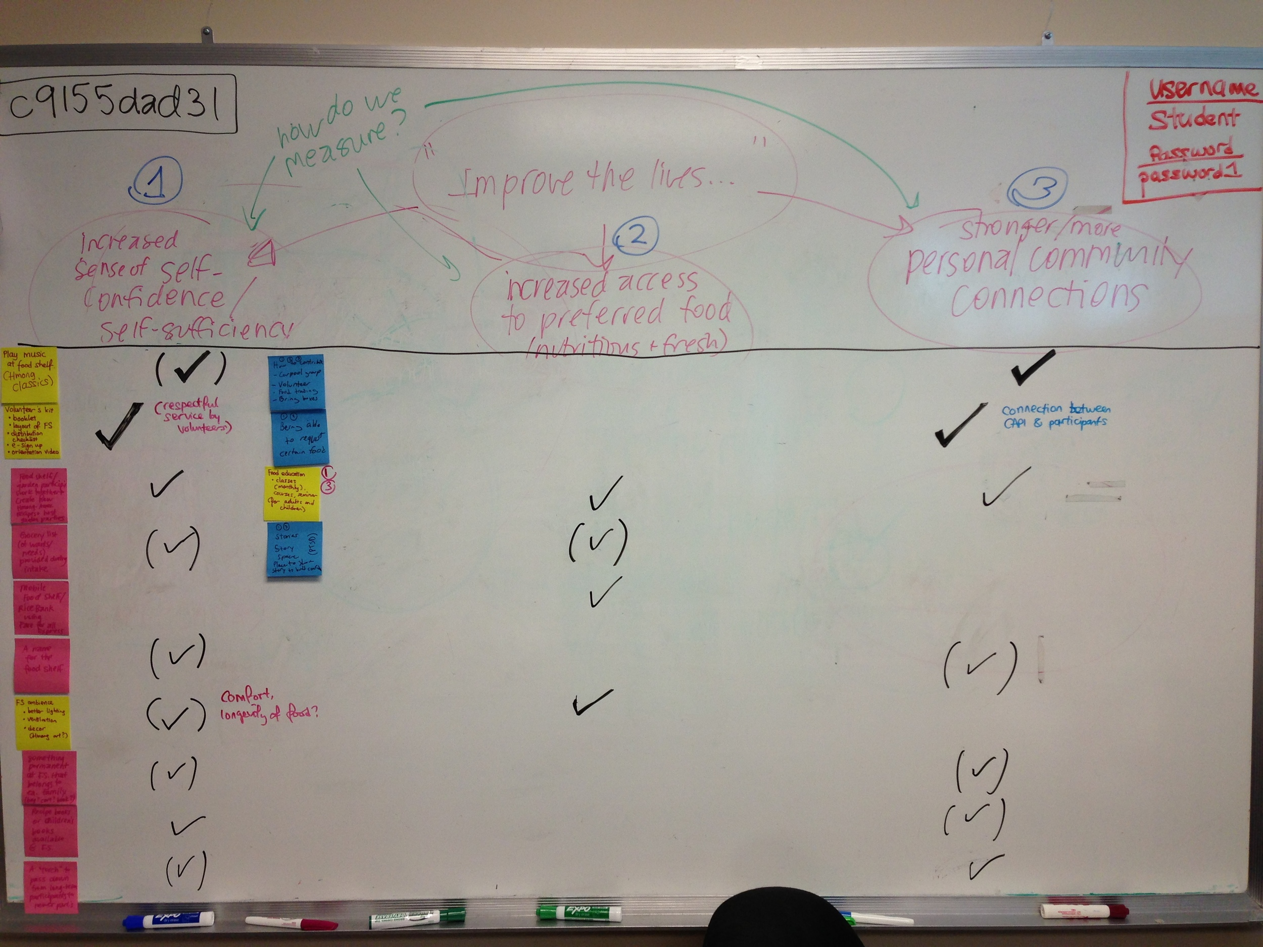 Mapping prototypes to client & user goals