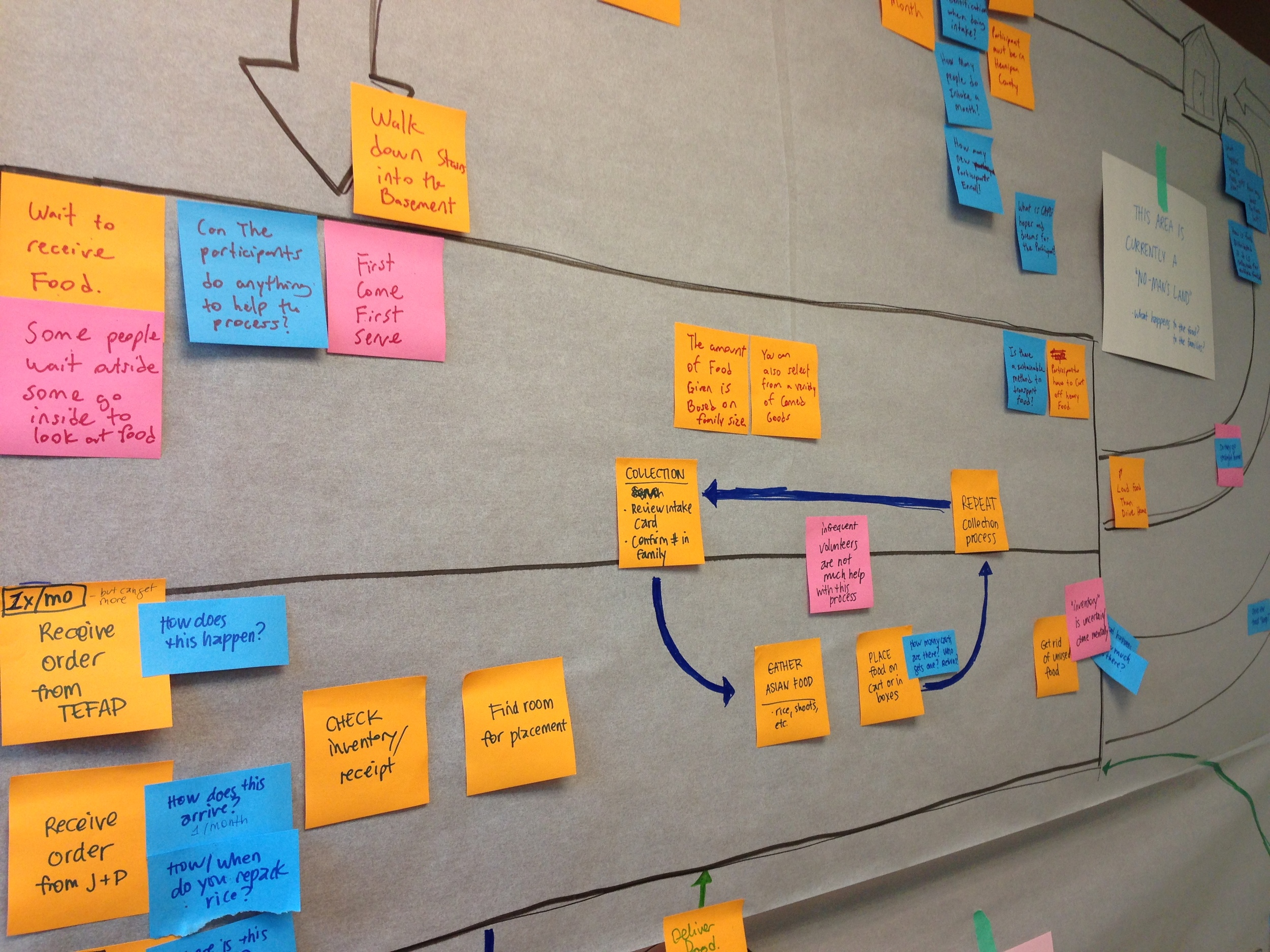 Customer journey map (detail view)
