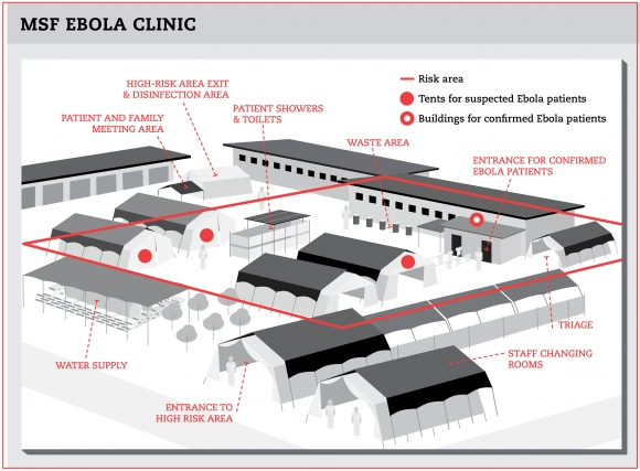 Copyright MSF  http://www.doctorswithoutborders.org/news-stories/field-news/battling-ebola-outbreak-west-africa