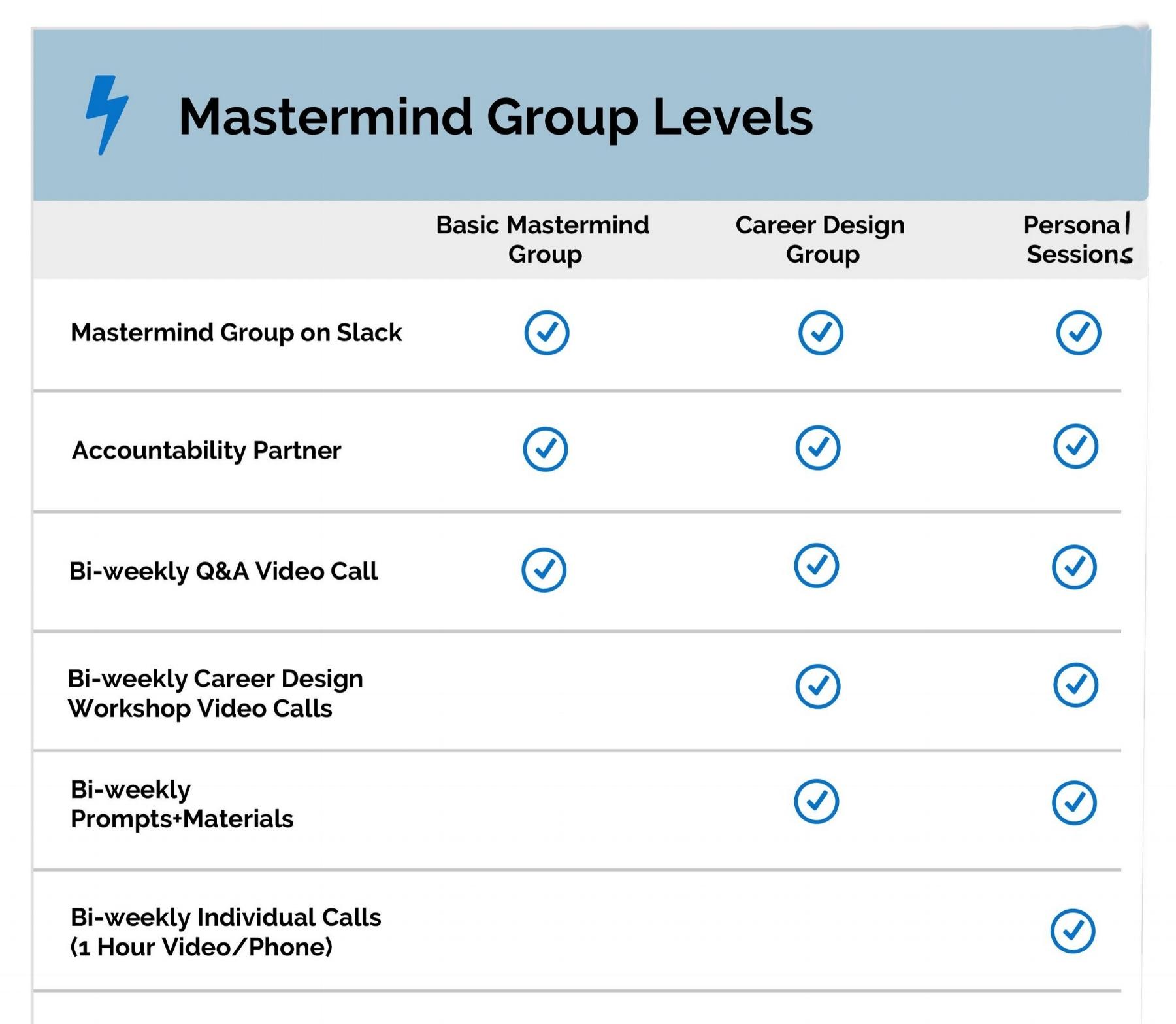 Mastermind Group Levels Clean Edited1.jpg