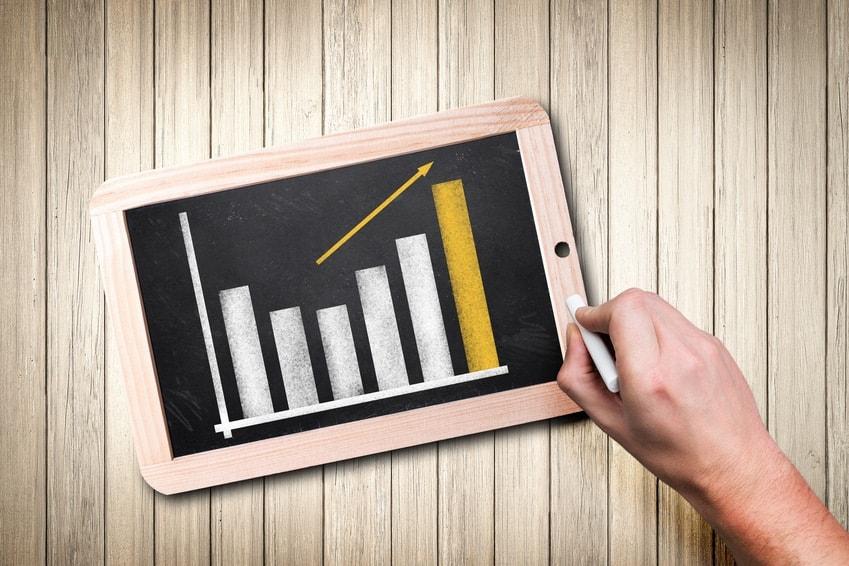 App Entwicklung - Zu erst kommendie Mobile Strategie und die Ziele