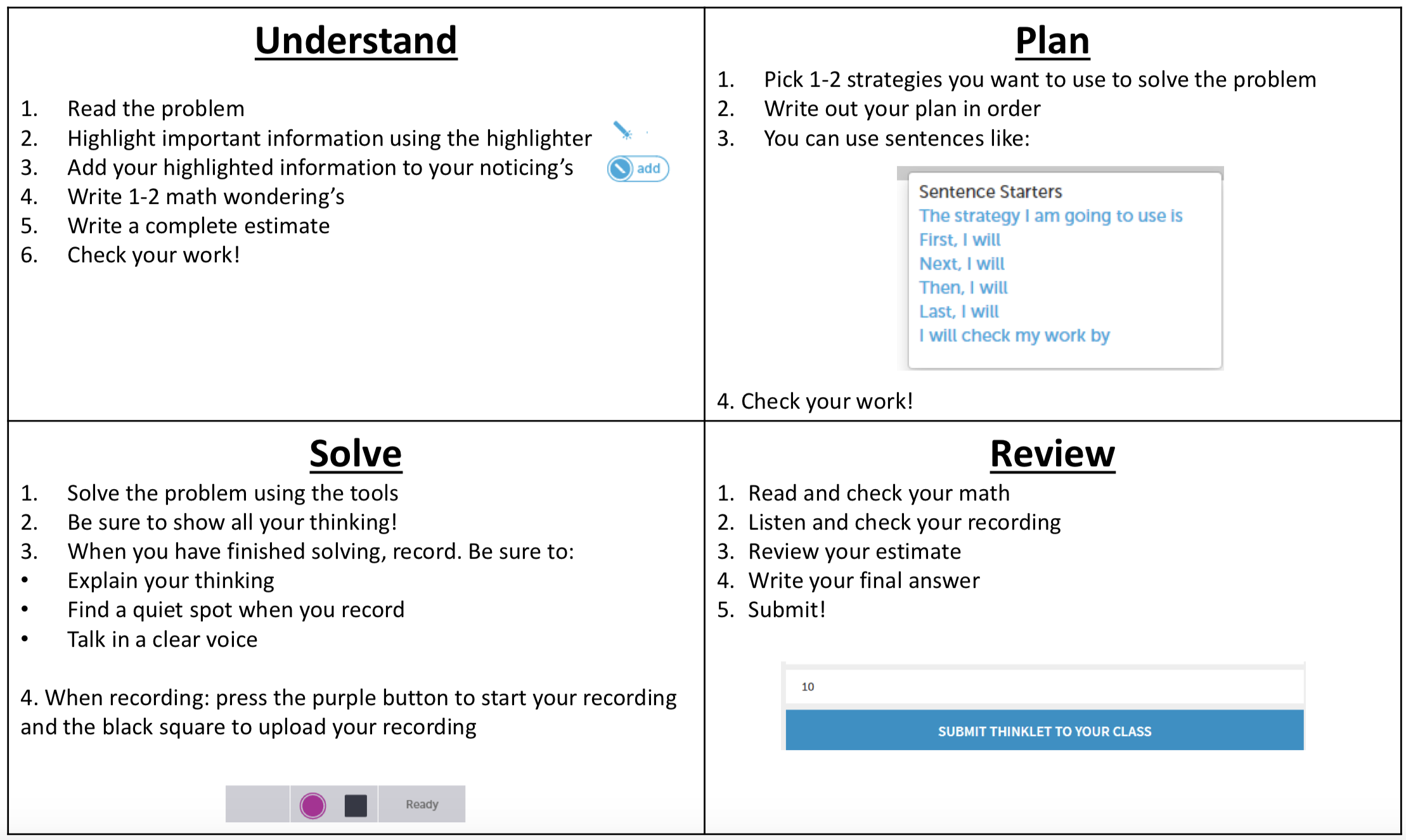 """ CueThink Guidelines for 4 Phases "" exemplar graphic organizer"