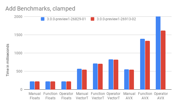 Add Benchmarks, clamped.png