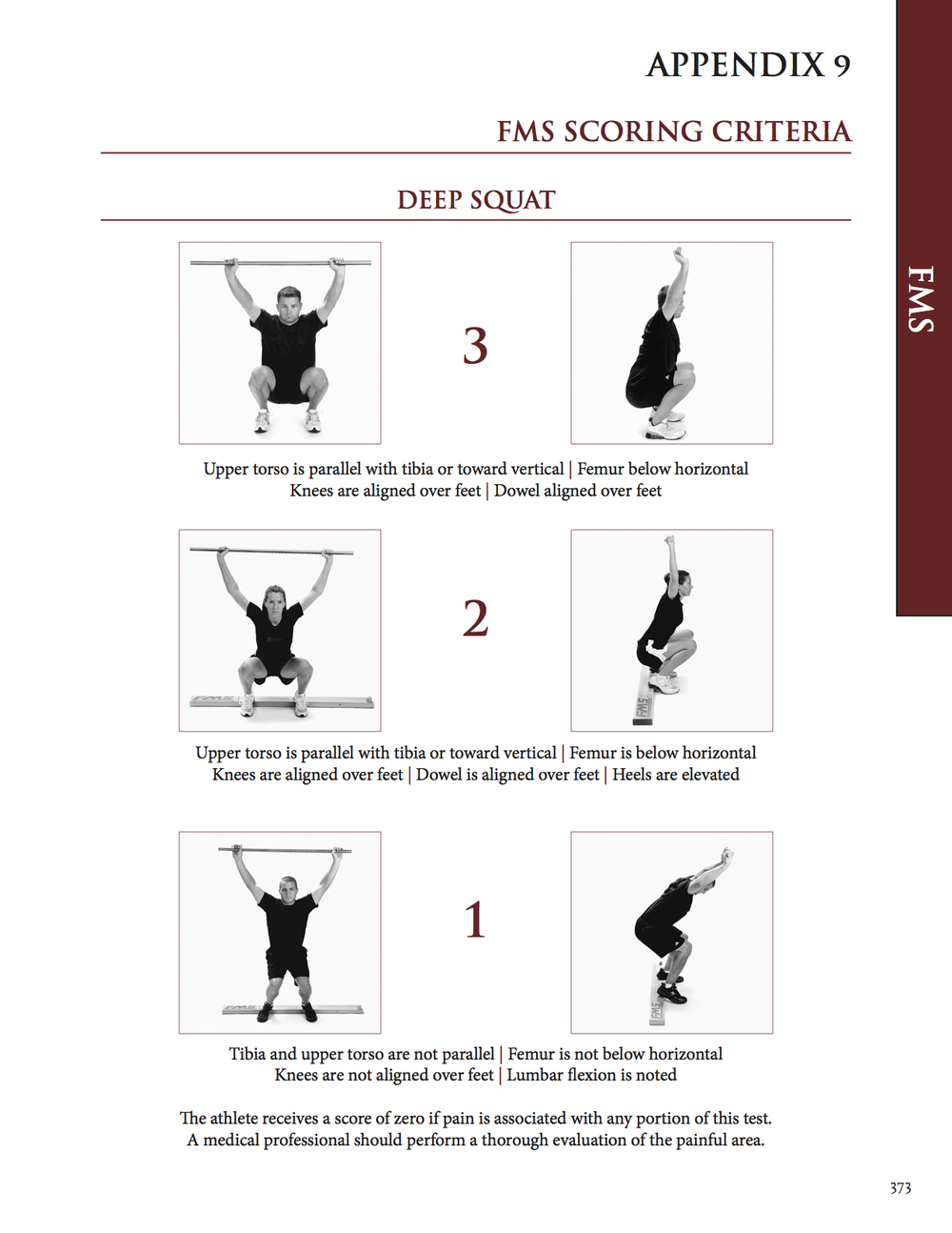 Notice the difference between a score of 1 and a score of 3 on this FMS movement screening. Lack of upper-back and shoulder mobility greatly affects proper positioning in the overhead squat, and many other movements.