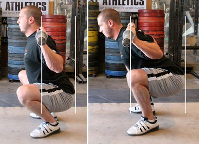 "Left: a ""high-bar"" squat, which places more emphasis on the anterior chain (especially quadriceps. Right: a ""low-bar"" squat, which loads the hips and hamstrings first and places less stress on the knees."