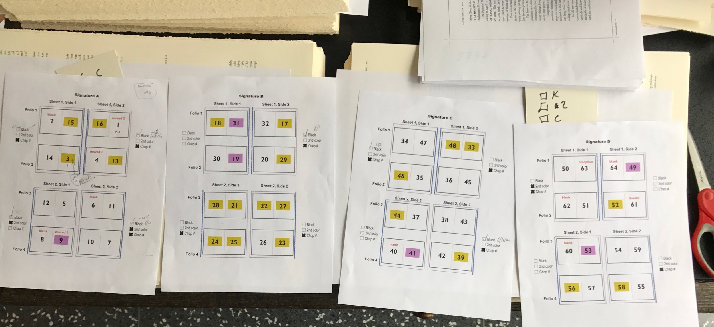 My print-planning guides. They show press sheets, folios, pages, and signatures (8 sheets, 16 folios, 4 signatures, 64 finished pages), and which colors appear on which pages, and which passes are done. The gold is the second color; purple, chapter numbers.