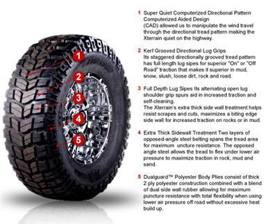 Pro Comp Radial Xterrain Tire