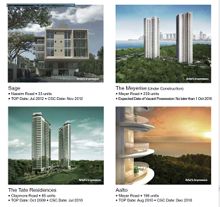 Projects by Hong Leong