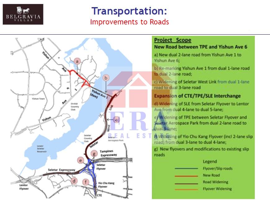 New Road creation