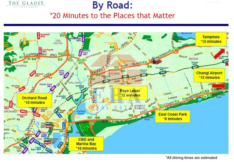 20 minutes access to places that matter