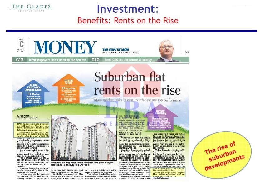 Money Talk - Appreciating rents