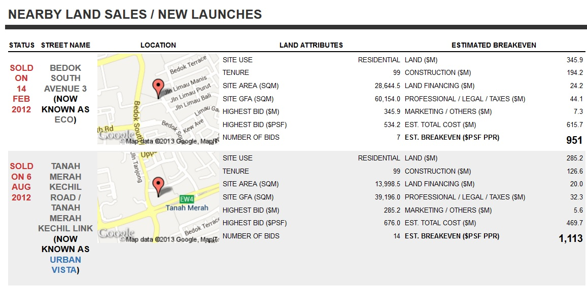 Nearby land sale info