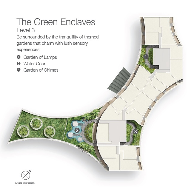 Duo Residences - Green Enclaves