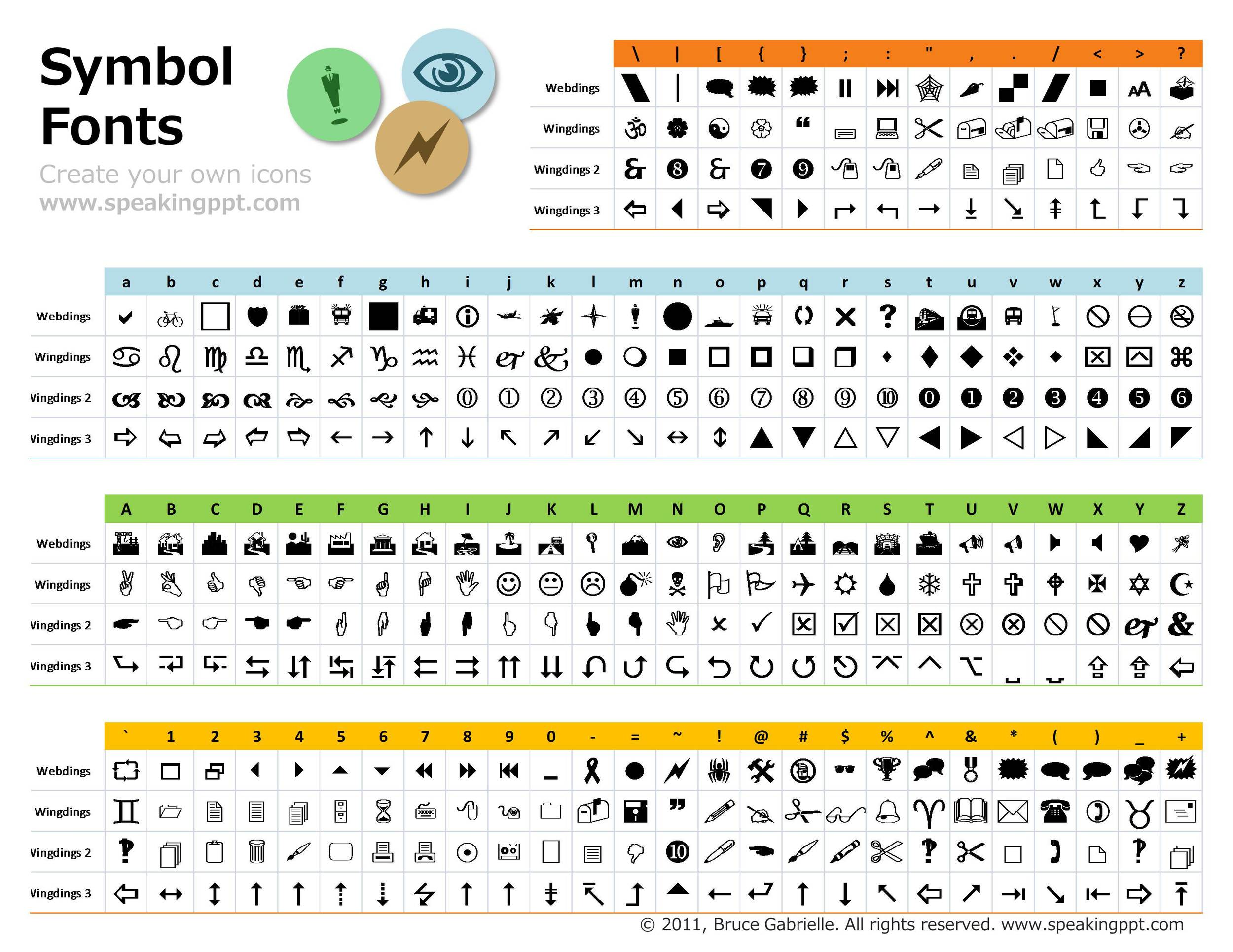 SpeakingPP_Wingdings_Webdings_Chart.jpg