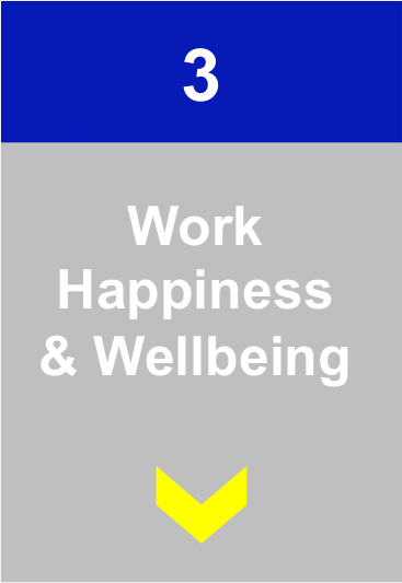 Improve your physical and mental wellbeing for better work happiness and wellness Jpeg