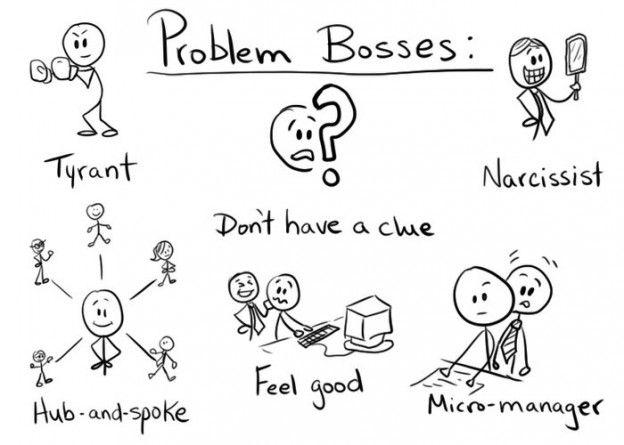 Problem Bosses.jpg