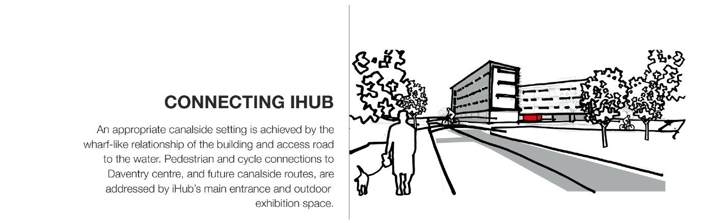 Connecting iHub