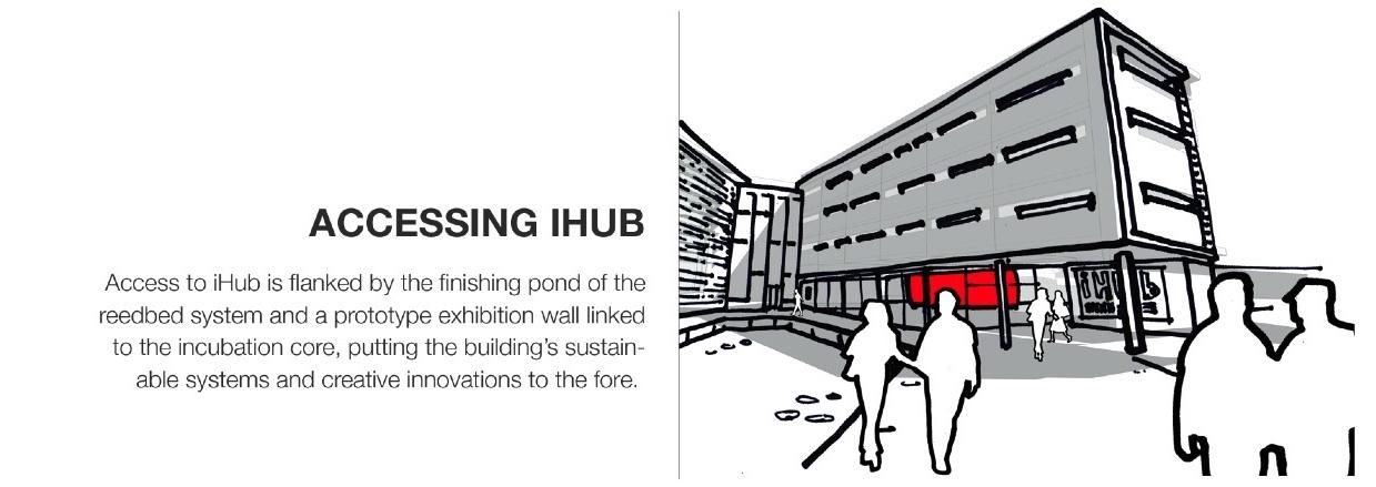 Accessing iHub