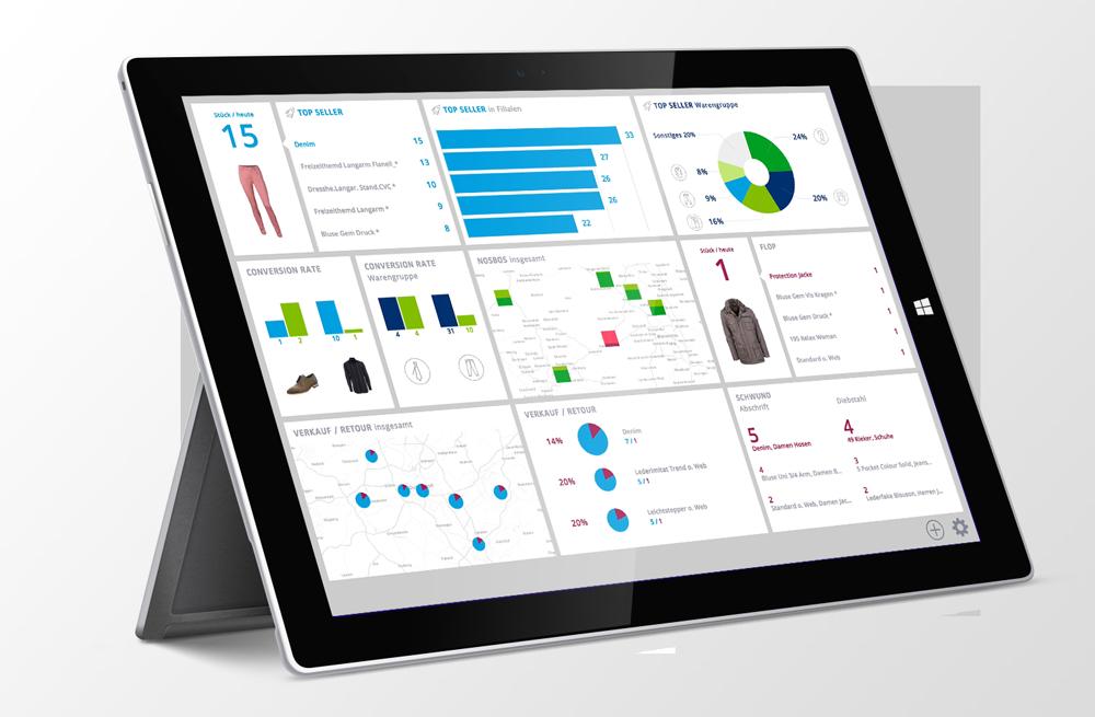 Dashboard  web application