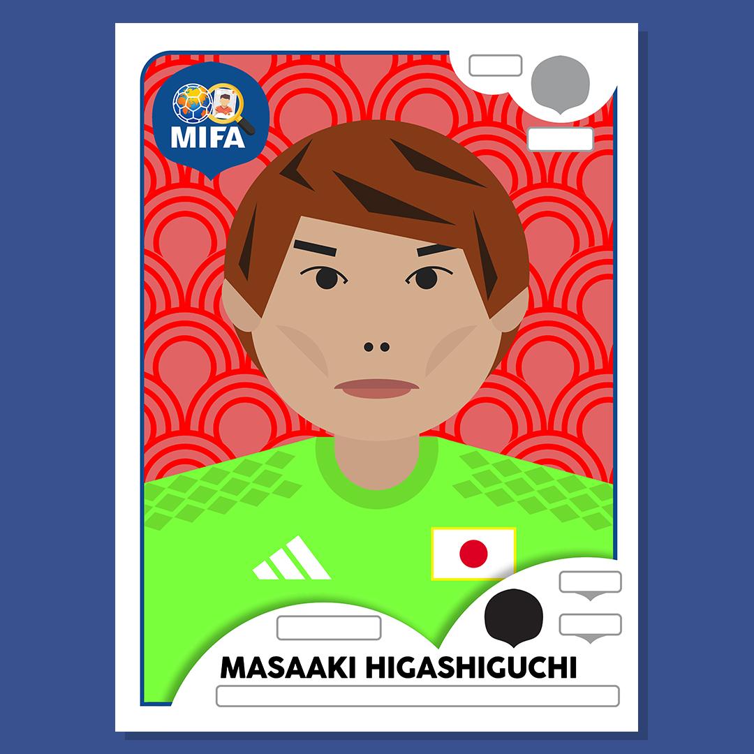Masaaki Higashiguchi - Japan - by Matt Berry @dinkit