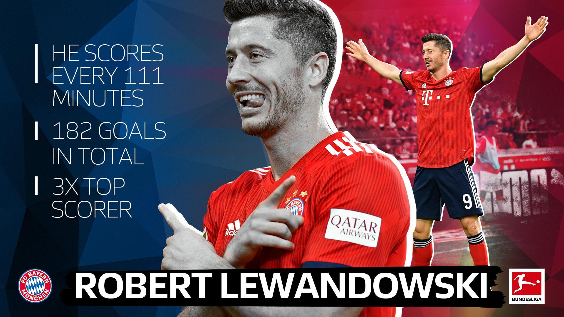 Robert-Lewandowski-Bundesliga-16x9.jpg