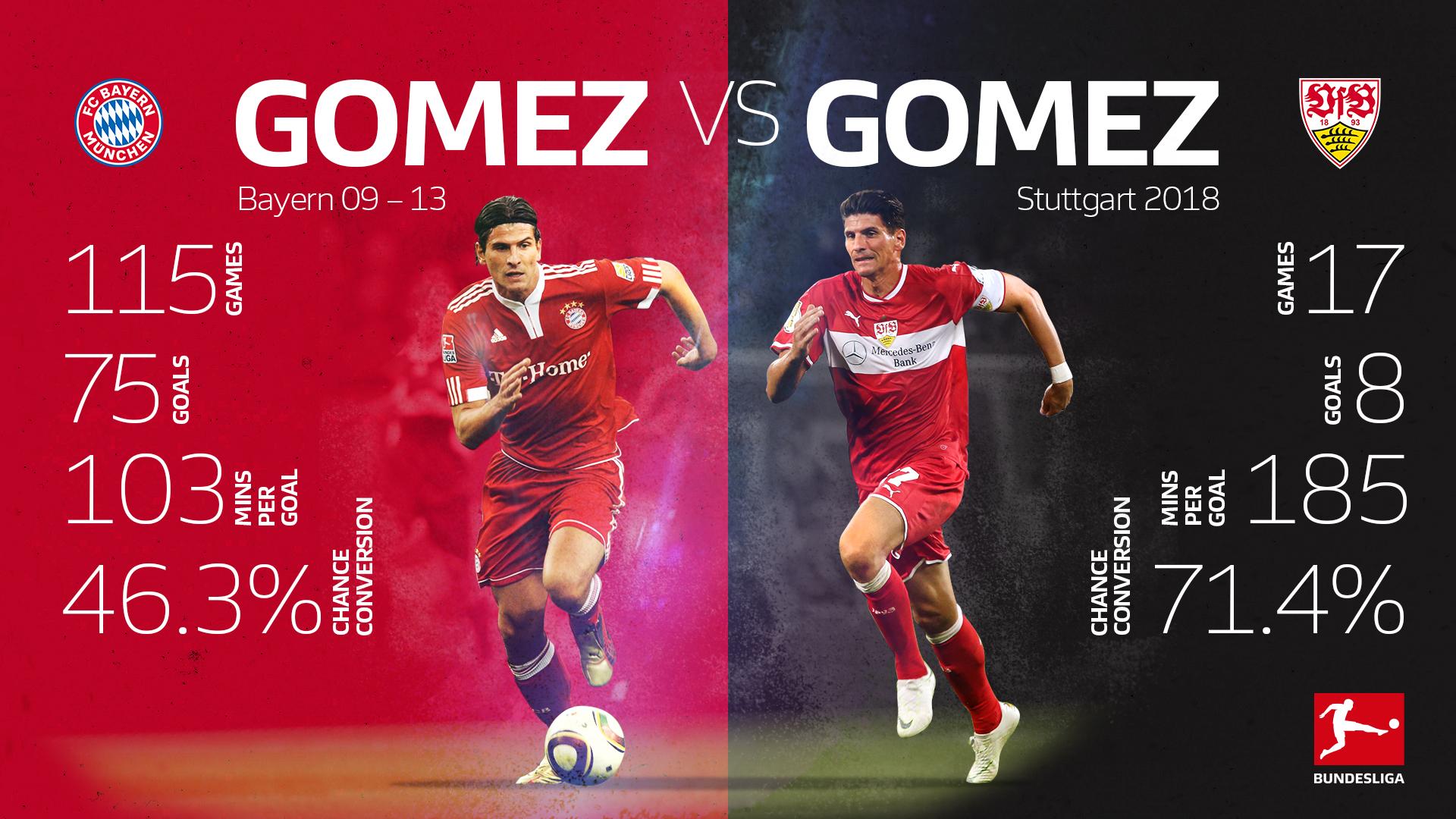 Gomez-v-Gomez-v2.jpg