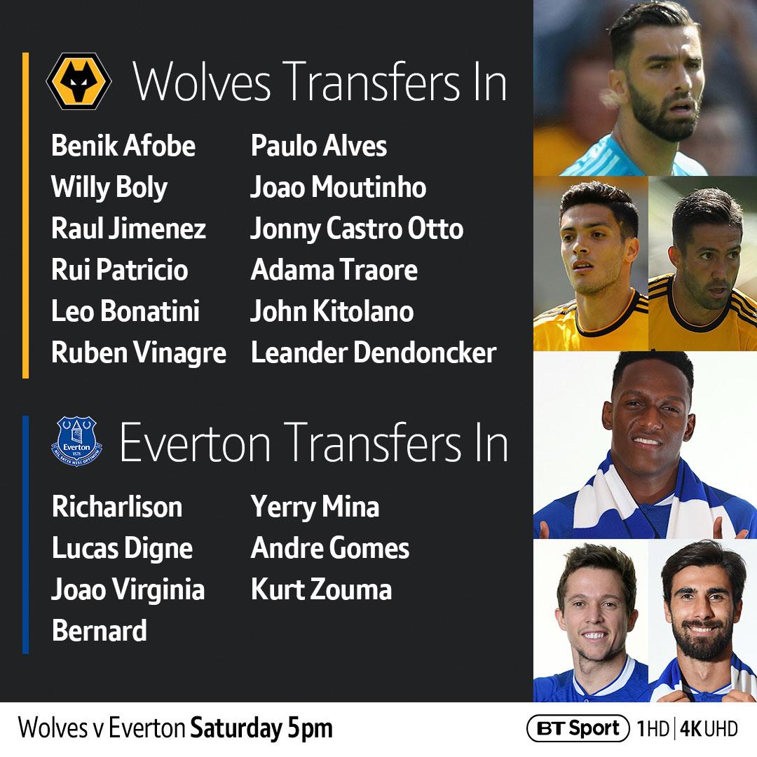 Wolves-v-Everton-Signings-v2-SQ.jpg
