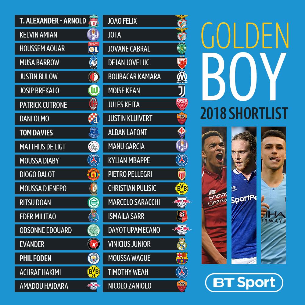 Golden-Boy-Shortlist.jpg