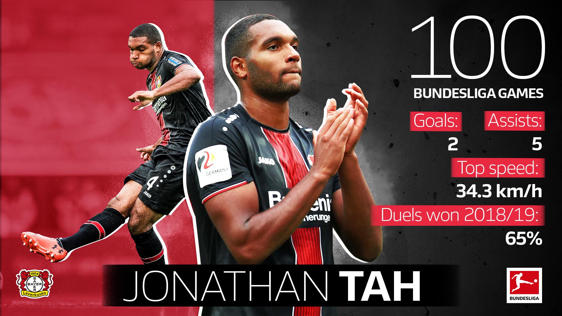 Jonathan-Tah-v2.jpg