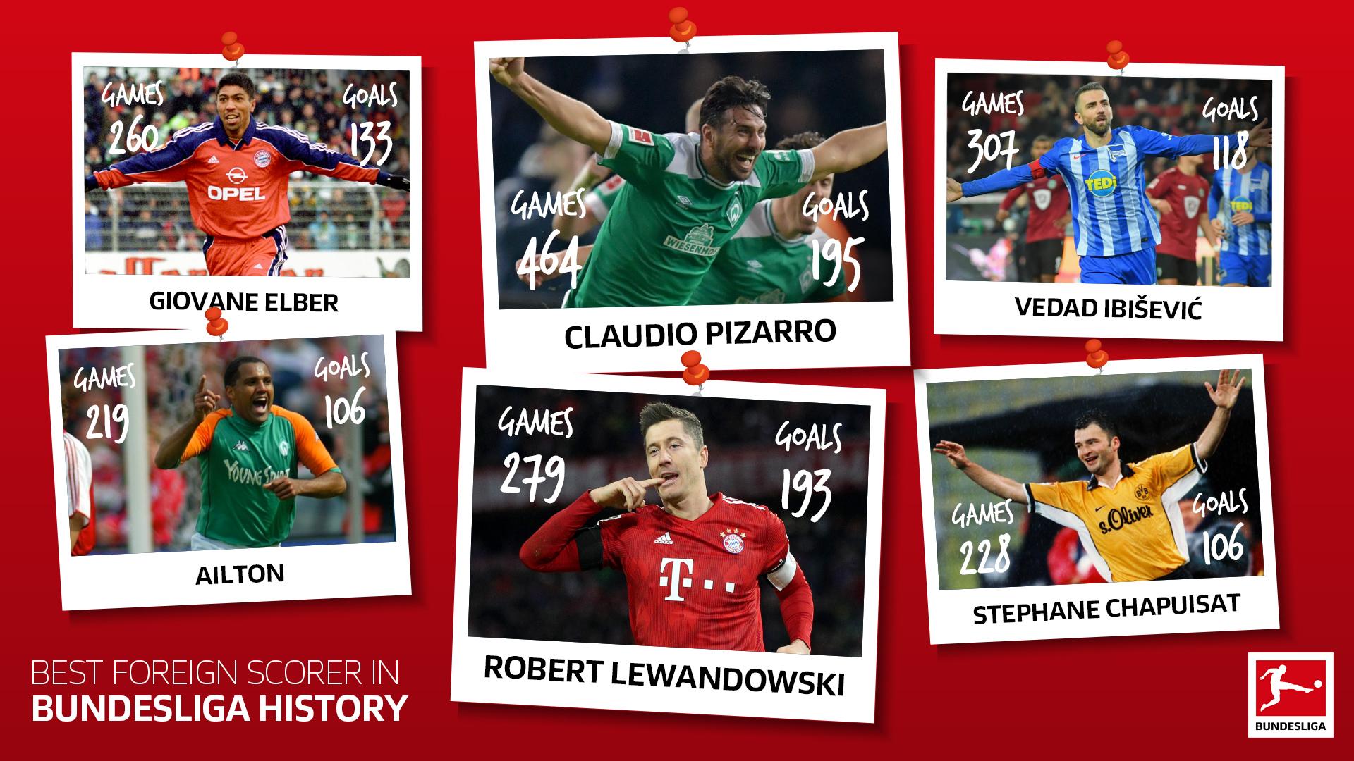 Foreign-Top-scorers.jpg